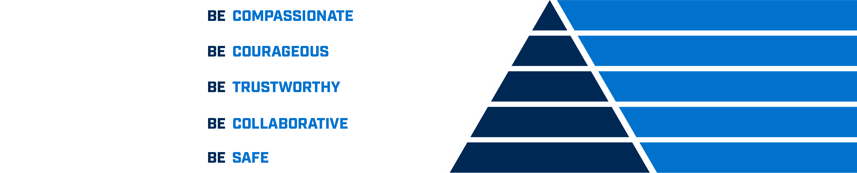 Charge pyramid of core values